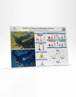 Quadro do Sistema de Balizagem Marítima